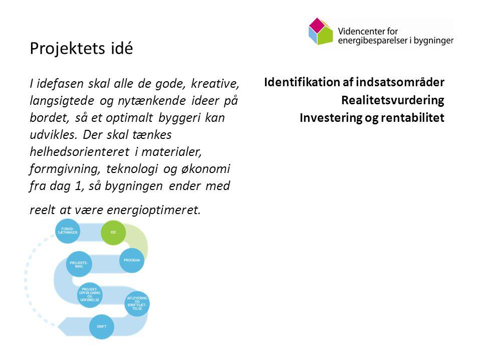Projektets idé Identifikation af indsatsområder Realitetsvurdering Investering og rentabilitet I idefasen skal alle de gode, kreative, langsigtede og nytænkende ideer på bordet, så et optimalt byggeri kan udvikles.