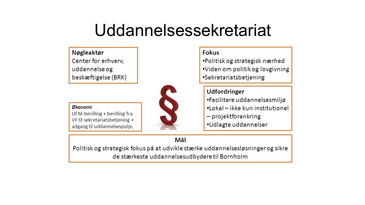 Uddannelsessekretariat Nøgleaktør Center for erhverv, uddannelse og beskæftigelse (BRK) Mål Politisk og strategisk fokus på at udvikle stærke uddannelsesløsninger og sikre de stærkeste uddannelsesudbydere til Bornholm Fokus Politisk og strategisk nærhed Viden om politik og lovgivning Sekretariatsbetjening Økonomi UFM-bevilling + bevilling fra VF til sekretariatsbetjening + adgang til uddannelsespulje.