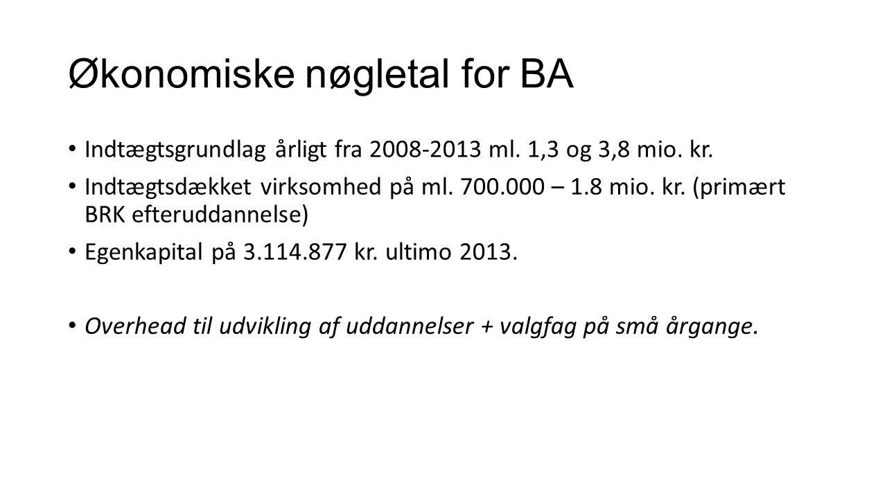 Økonomiske nøgletal for BA Indtægtsgrundlag årligt fra 2008-2013 ml.