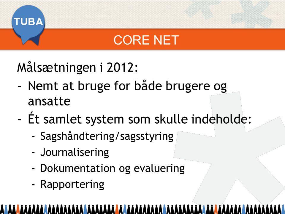 CORE NET Målsætningen i 2012: -Nemt at bruge for både brugere og ansatte -Ét samlet system som skulle indeholde: -Sagshåndtering/sagsstyring -Journalisering -Dokumentation og evaluering -Rapportering