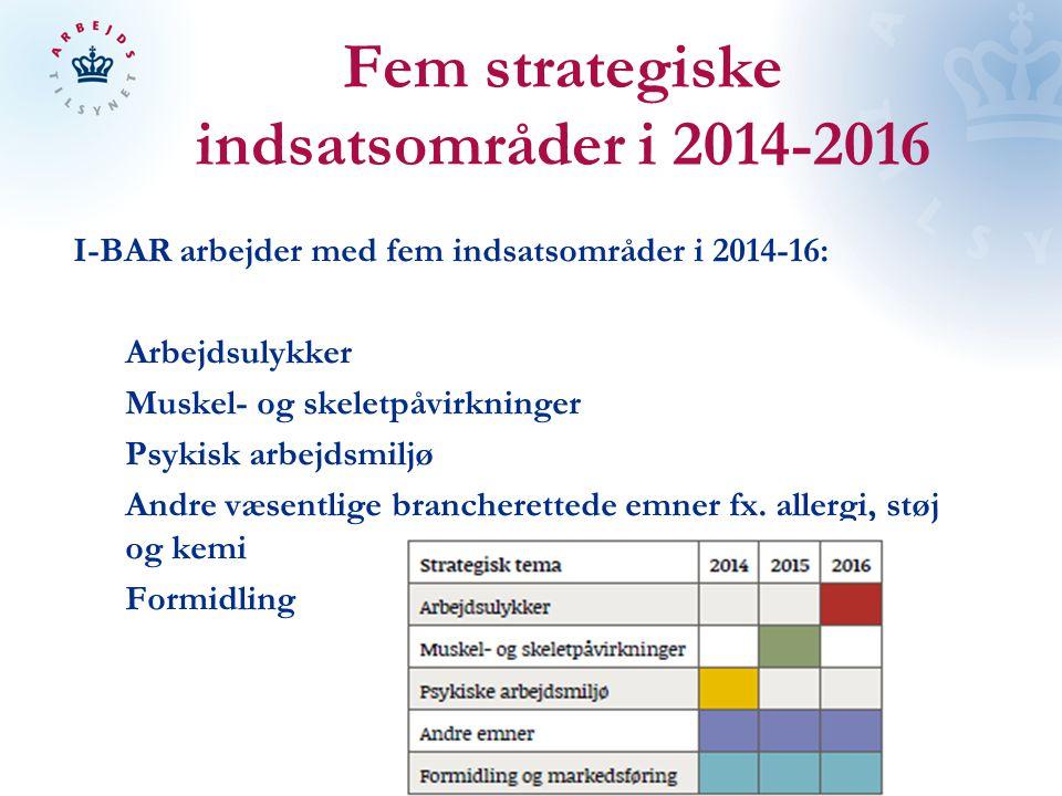 Fem strategiske indsatsområder i 2014-2016 I-BAR arbejder med fem indsatsområder i 2014-16: Arbejdsulykker Muskel- og skeletpåvirkninger Psykisk arbejdsmiljø Andre væsentlige brancherettede emner fx.