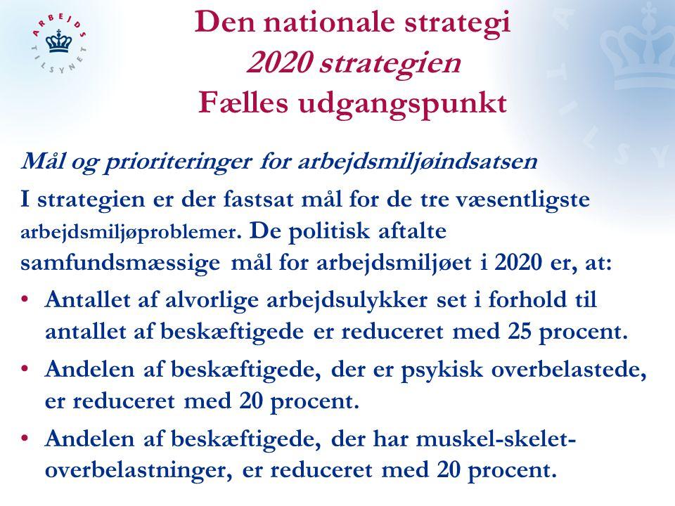 Den nationale strategi 2020 strategien Fælles udgangspunkt Mål og prioriteringer for arbejdsmiljøindsatsen I strategien er der fastsat mål for de tre væsentligste arbejdsmiljøproblemer.