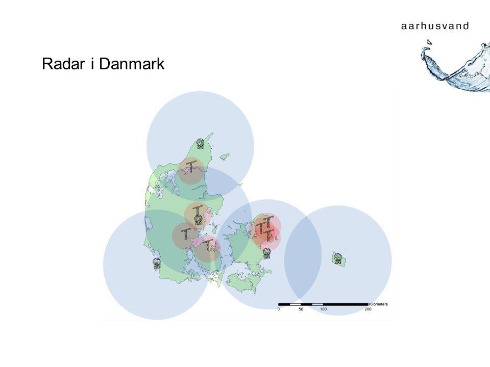 Radar i Danmark