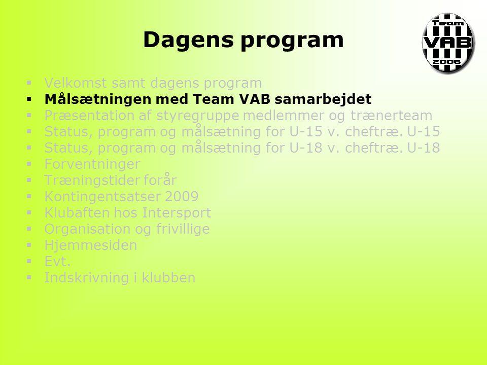 Dagens program  Velkomst samt dagens program  Målsætningen med Team VAB samarbejdet  Præsentation af styregruppe medlemmer og trænerteam  Status, program og målsætning for U-15 v.