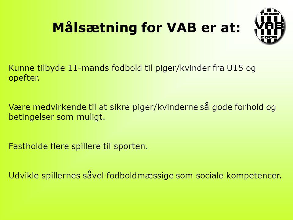 Målsætning for VAB er at: Kunne tilbyde 11-mands fodbold til piger/kvinder fra U15 og opefter.