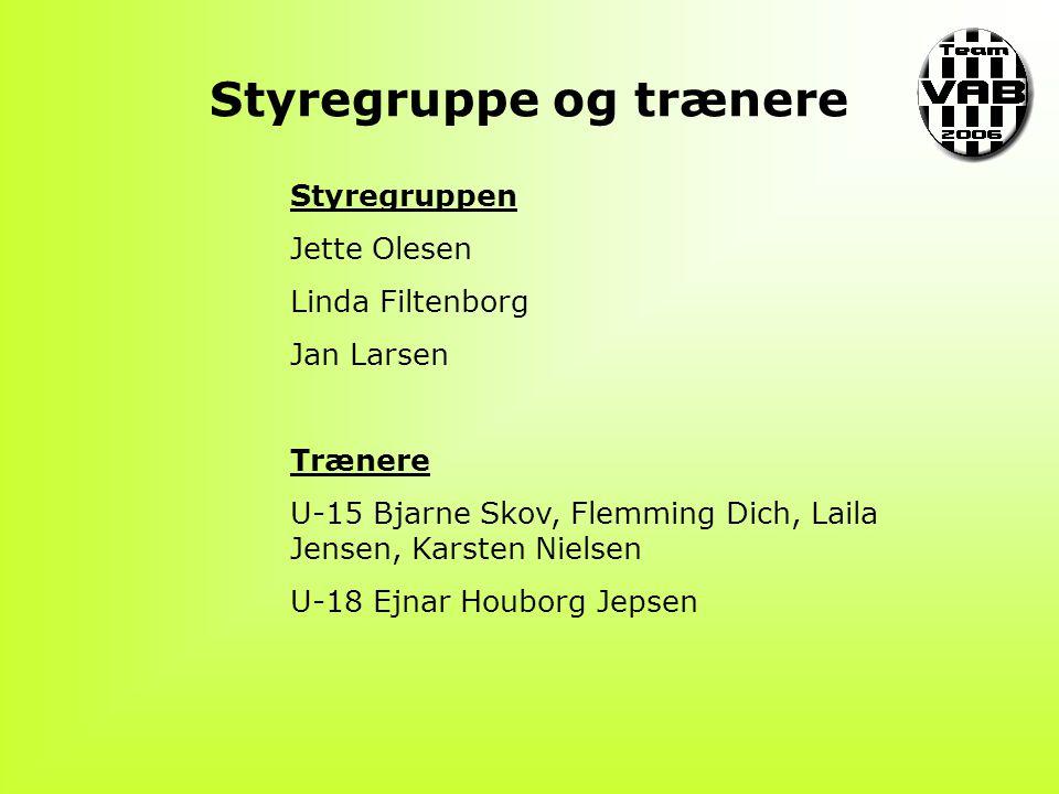 Styregruppe og trænere Styregruppen Jette Olesen Linda Filtenborg Jan Larsen Trænere U-15 Bjarne Skov, Flemming Dich, Laila Jensen, Karsten Nielsen U-18 Ejnar Houborg Jepsen