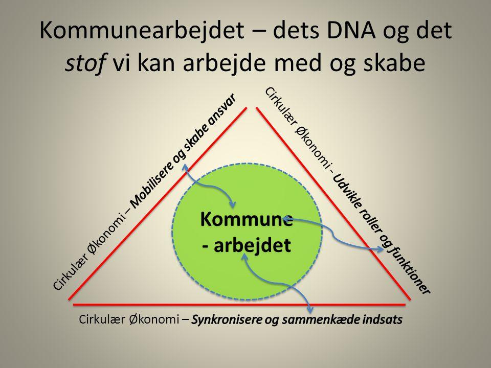 Kommunearbejdet – dets DNA og det stof vi kan arbejde med og skabe Kommune - arbejdet