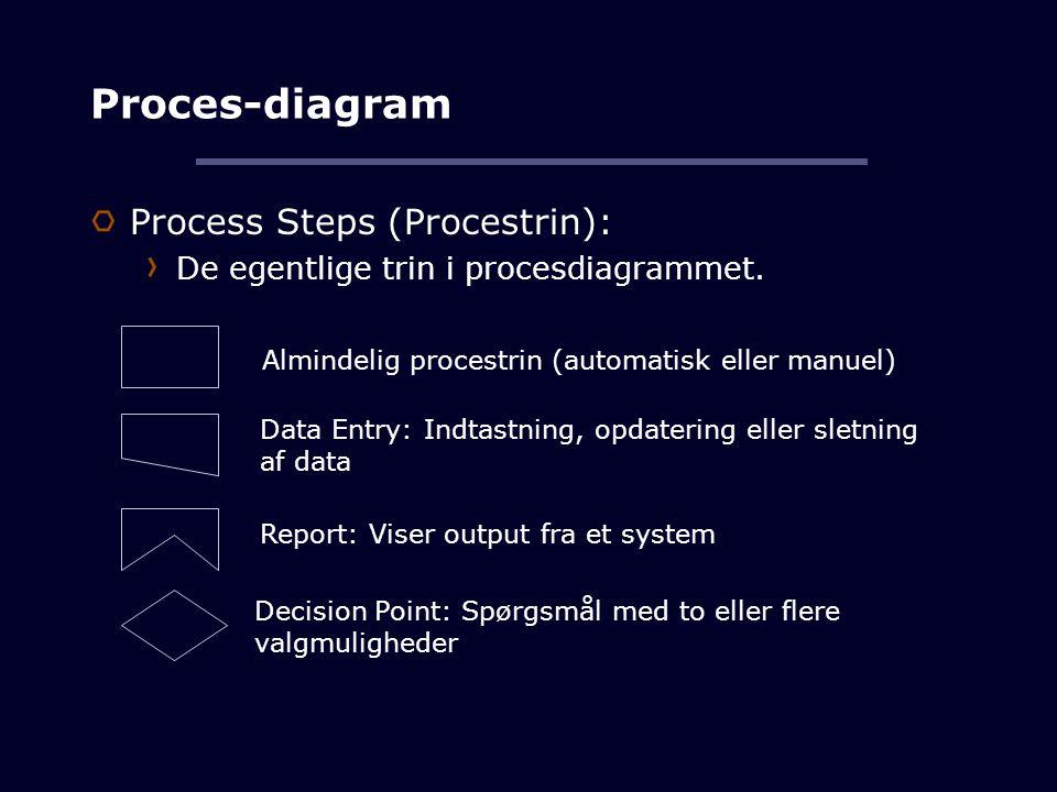 Proces-diagram Process Steps (Procestrin): De egentlige trin i procesdiagrammet.