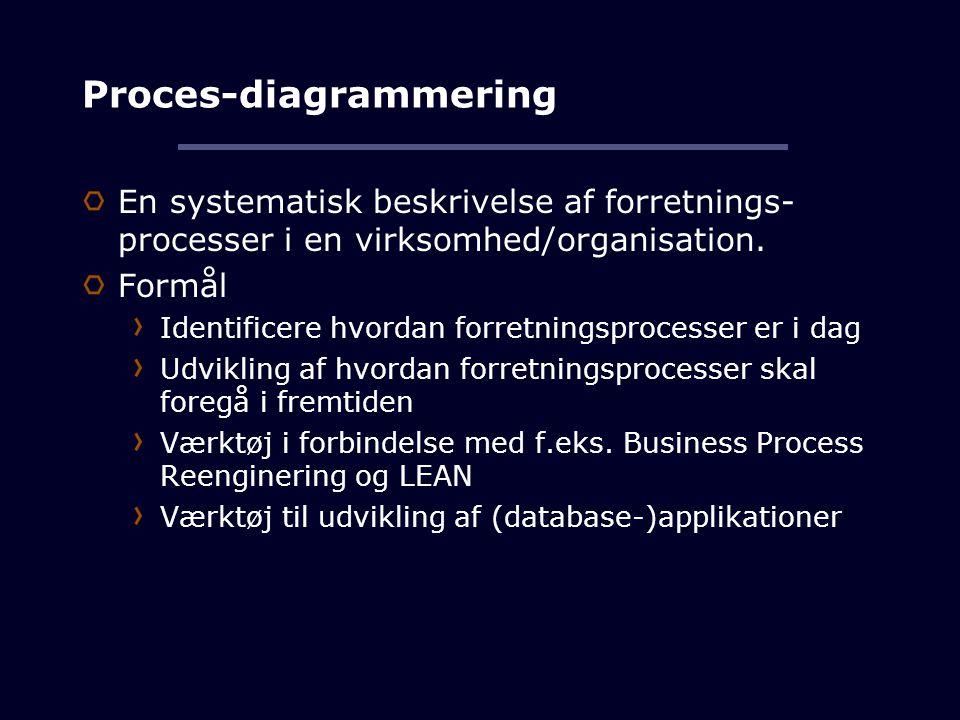 Proces-diagrammering En systematisk beskrivelse af forretnings- processer i en virksomhed/organisation.