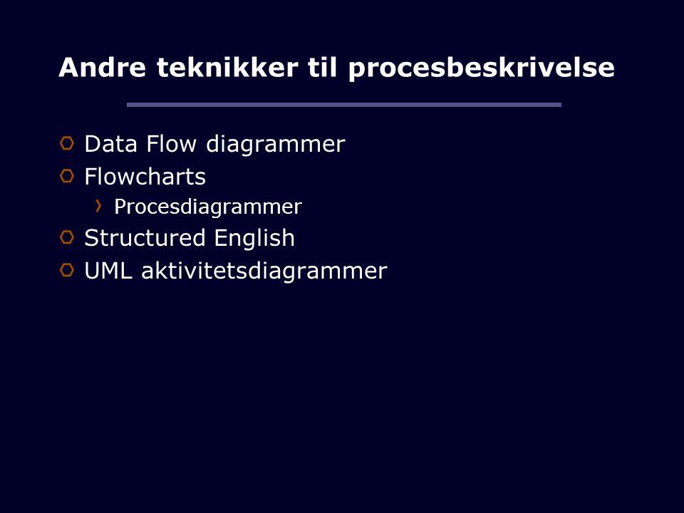 Andre teknikker til procesbeskrivelse Data Flow diagrammer Flowcharts Procesdiagrammer Structured English UML aktivitetsdiagrammer