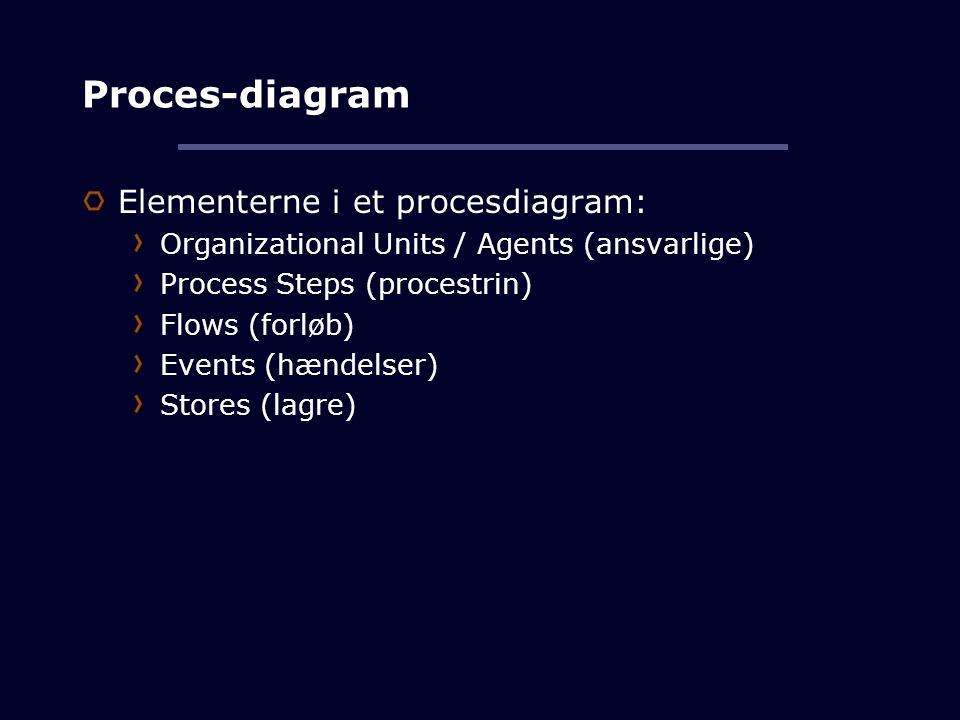 Proces-diagram Elementerne i et procesdiagram: Organizational Units / Agents (ansvarlige) Process Steps (procestrin) Flows (forløb) Events (hændelser) Stores (lagre)