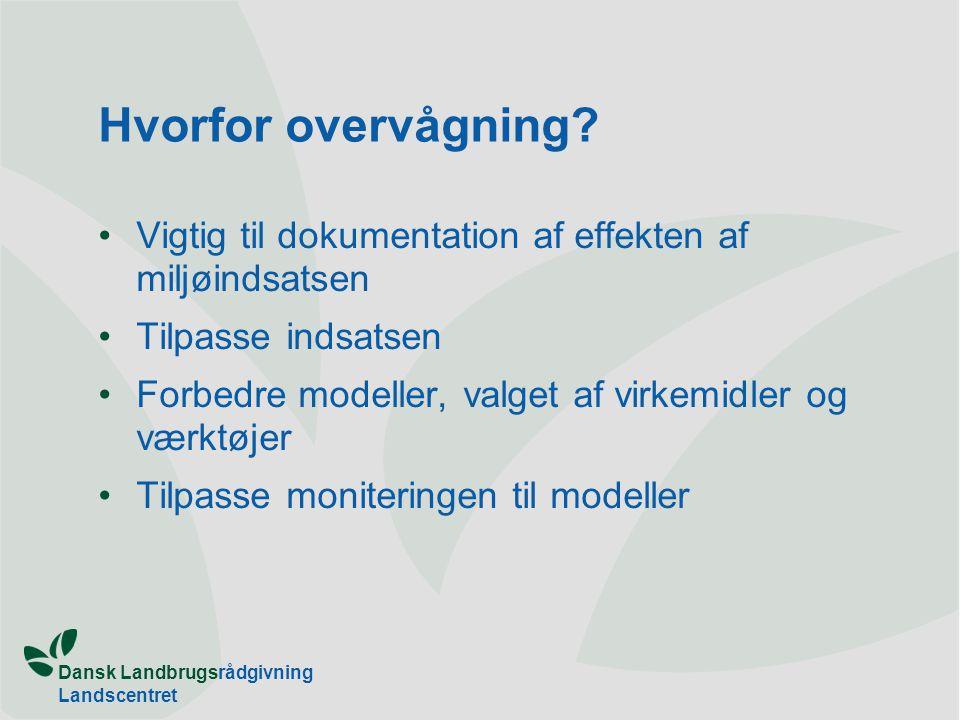Dansk Landbrugsrådgivning Landscentret Hvorfor overvågning.