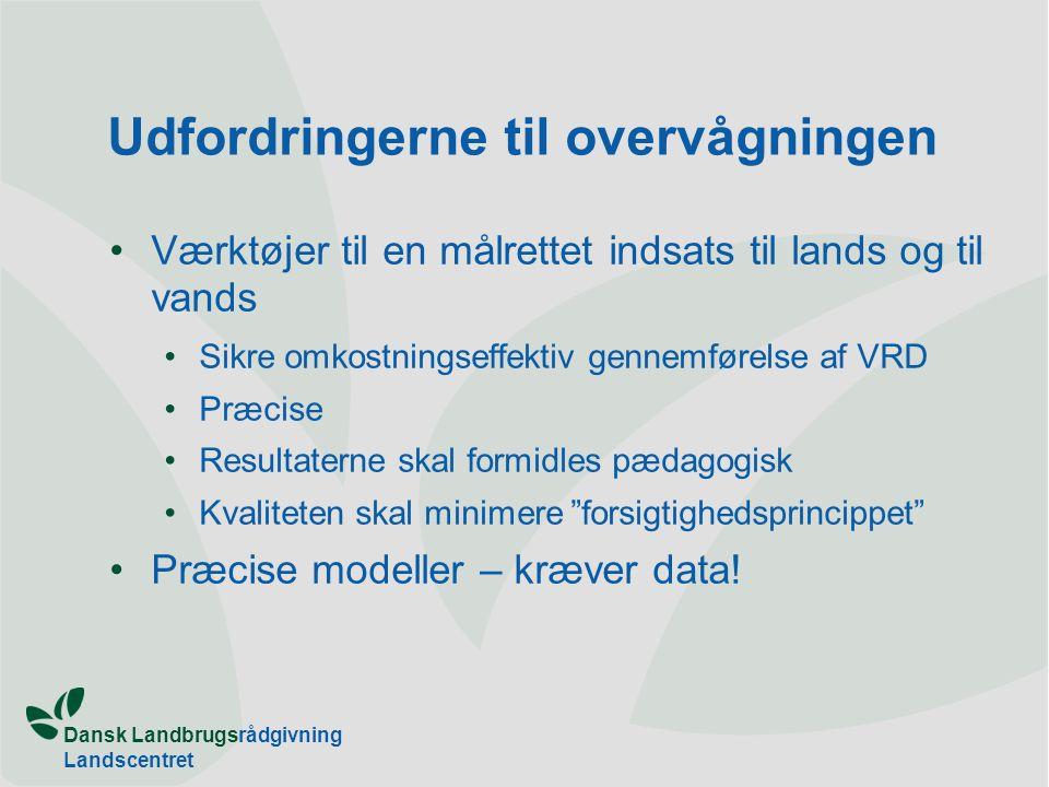 Dansk Landbrugsrådgivning Landscentret Udfordringerne til overvågningen Værktøjer til en målrettet indsats til lands og til vands Sikre omkostningseffektiv gennemførelse af VRD Præcise Resultaterne skal formidles pædagogisk Kvaliteten skal minimere forsigtighedsprincippet Præcise modeller – kræver data!