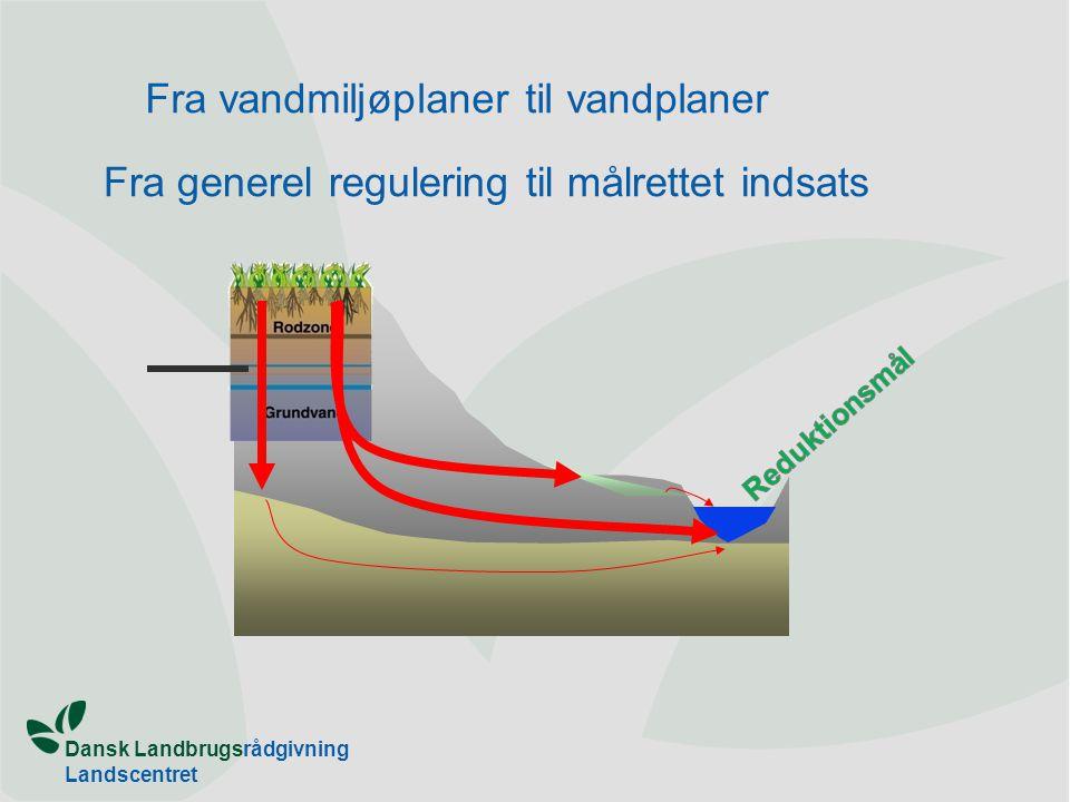 Dansk Landbrugsrådgivning Landscentret Plan & Miljø Fra vandmiljøplaner til vandplaner Fra generel regulering til målrettet indsats