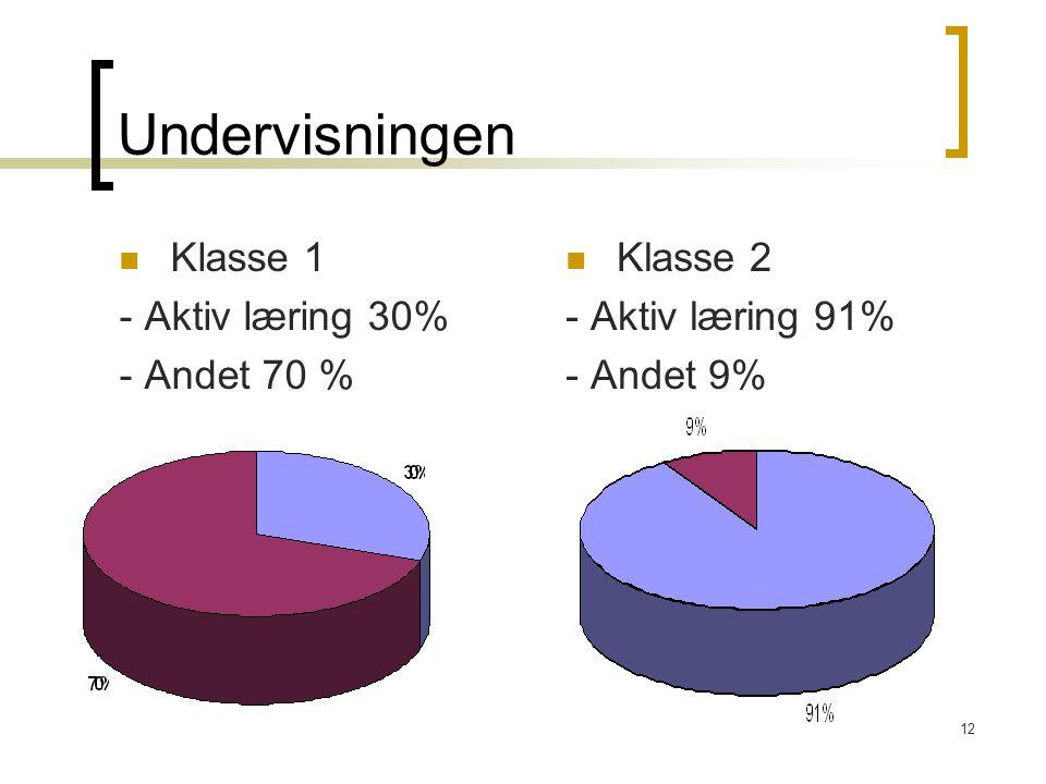 12 Undervisningen Klasse 1 - Aktiv læring 30% - Andet 70 % Klasse 2 - Aktiv læring 91% - Andet 9%