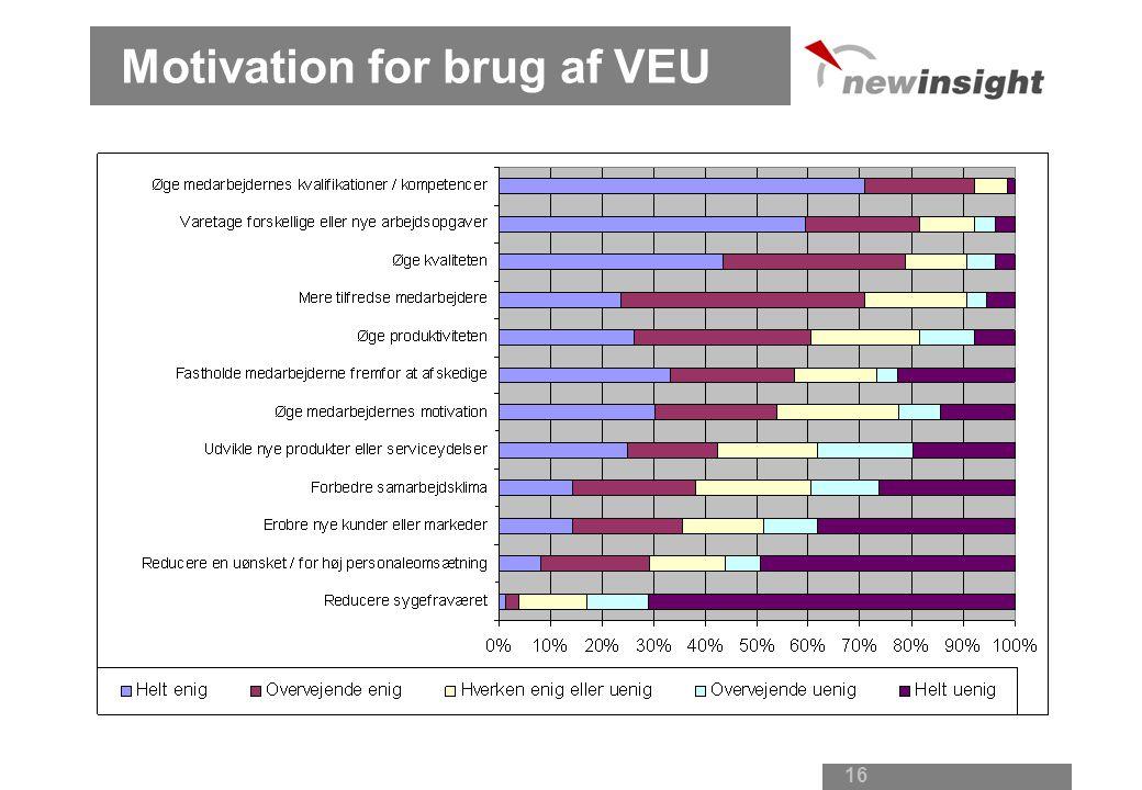 Motivation for brug af VEU 16