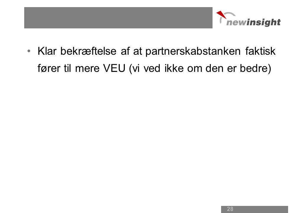 Klar bekræftelse af at partnerskabstanken faktisk fører til mere VEU (vi ved ikke om den er bedre) 28