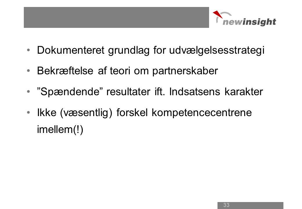 Dokumenteret grundlag for udvælgelsesstrategi Bekræftelse af teori om partnerskaber Spændende resultater ift.
