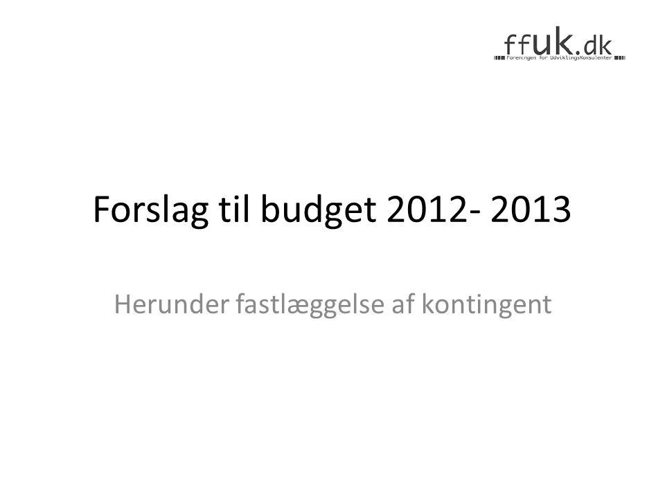Forslag til budget 2012- 2013 Herunder fastlæggelse af kontingent