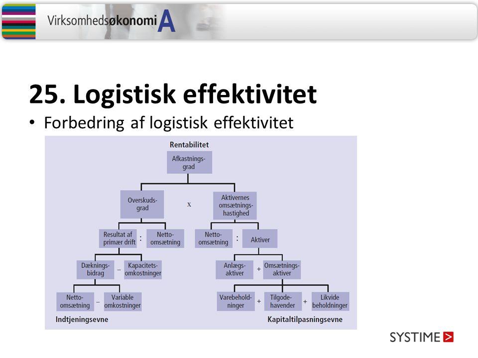 25. Logistisk effektivitet Trade-off Trade-up