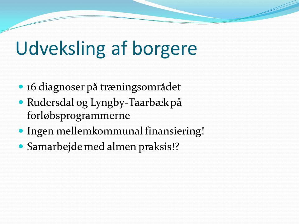 Udveksling af borgere 16 diagnoser på træningsområdet Rudersdal og Lyngby-Taarbæk på forløbsprogrammerne Ingen mellemkommunal finansiering.