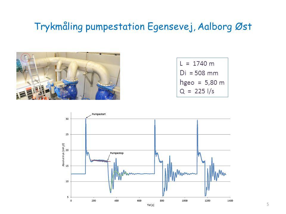 Trykmåling pumpestation Egensevej, Aalborg Øst 5 L = 1740 m D i = 508 mm h geo = 5,80 m Q = 225 l/s