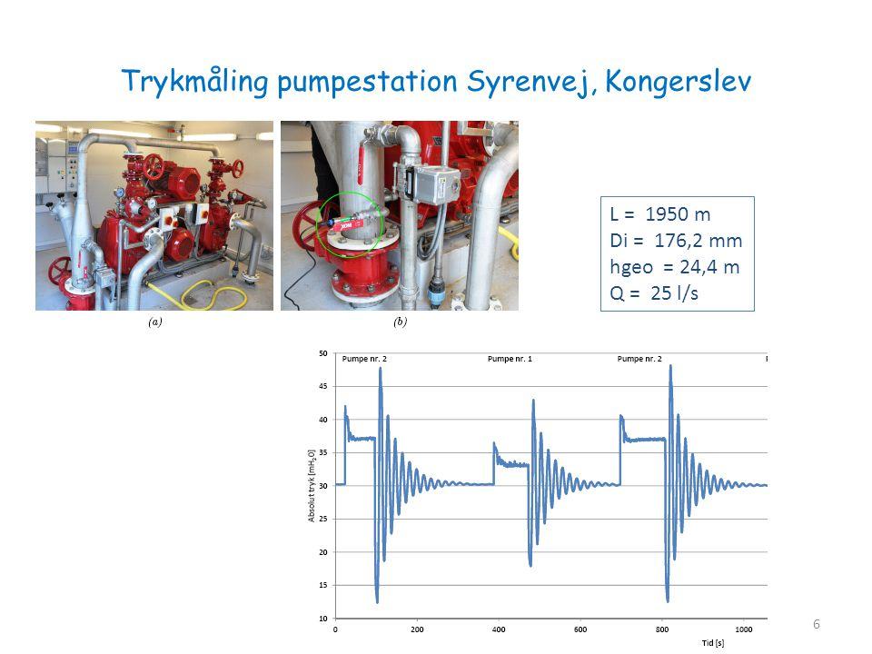 Trykmåling pumpestation Syrenvej, Kongerslev 6 L = 1950 m Di = 176,2 mm hgeo = 24,4 m Q = 25 l/s