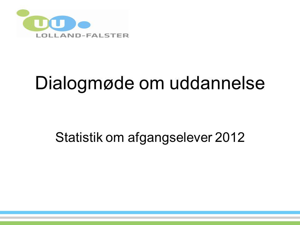 Dialogmøde om uddannelse Statistik om afgangselever 2012