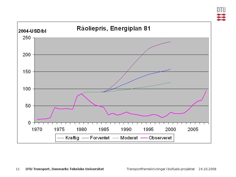 24.10.2008Transportfremskrivninger i biofuels-projektet11DTU Transport, Danmarks Tekniske Universitet