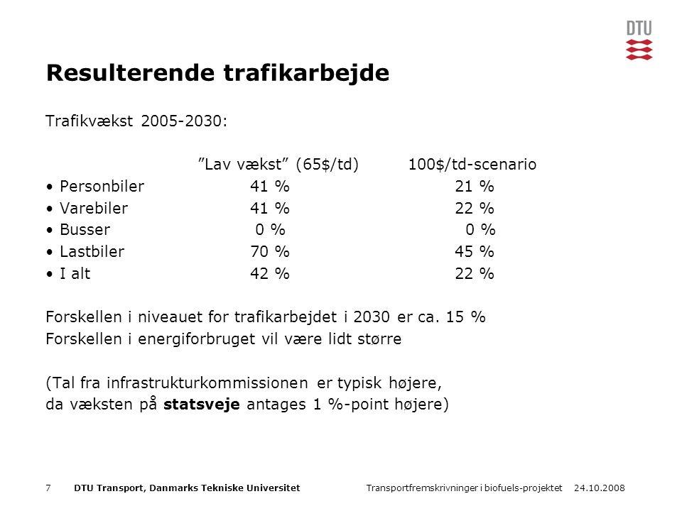 24.10.2008Transportfremskrivninger i biofuels-projektet7DTU Transport, Danmarks Tekniske Universitet Resulterende trafikarbejde Trafikvækst 2005-2030: Lav vækst (65$/td) 100$/td-scenario Personbiler41 %21 % Varebiler41 %22 % Busser 0 % 0 % Lastbiler70 %45 % I alt42 %22 % Forskellen i niveauet for trafikarbejdet i 2030 er ca.