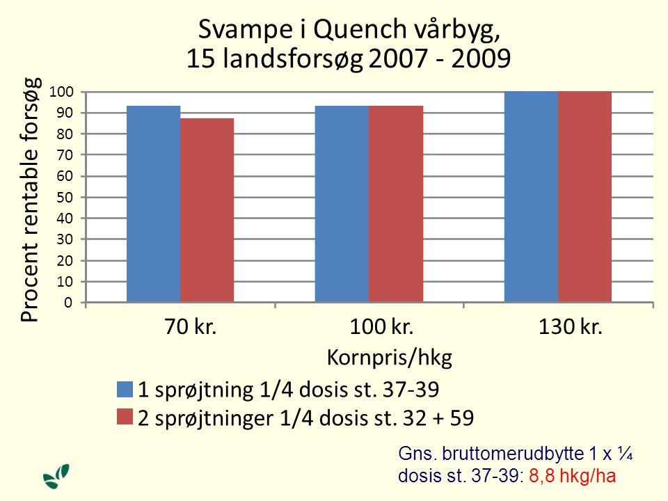 1 sprøjtning 1/4 dosis st. 37-39 2 sprøjtninger 1/4 dosis st.