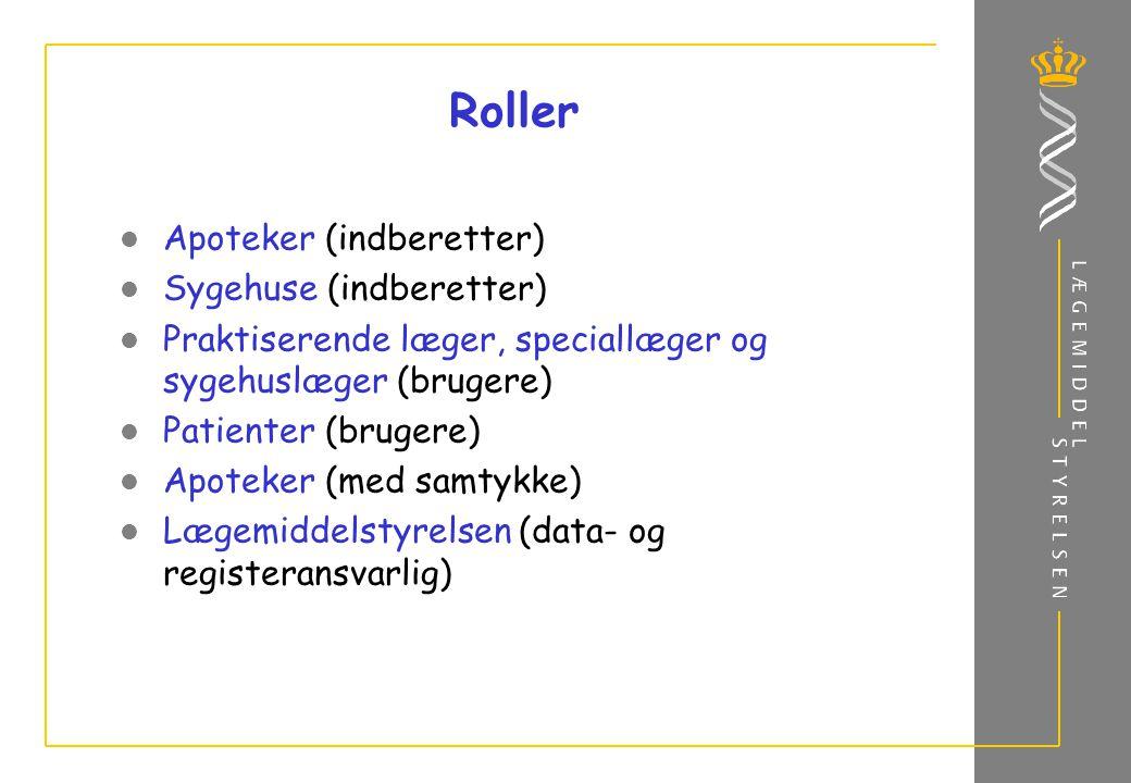 Roller Apoteker (indberetter) Sygehuse (indberetter) Praktiserende læger, speciallæger og sygehuslæger (brugere) Patienter (brugere) Apoteker (med samtykke) Lægemiddelstyrelsen (data- og registeransvarlig)