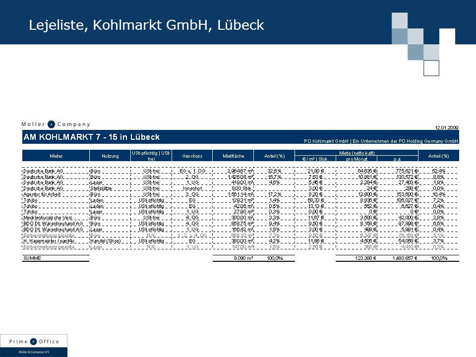 Lejeliste, Kohlmarkt GmbH, Lübeck
