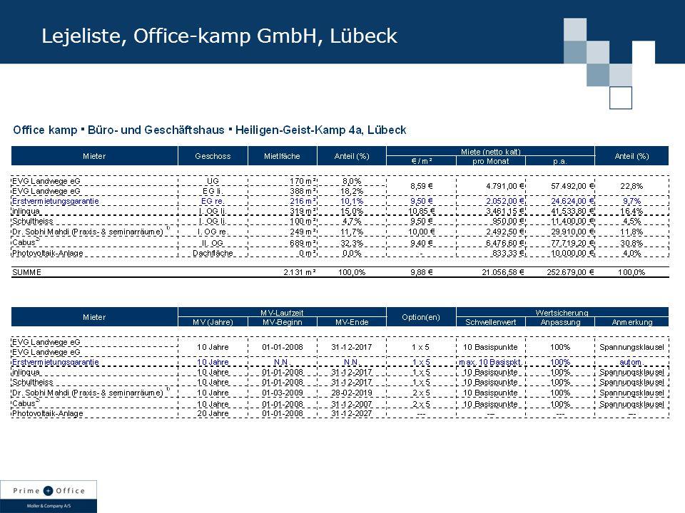 Lejeliste, Office-kamp GmbH, Lübeck