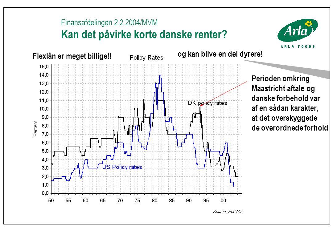 Finansafdelingen 2.2.2004/MVM Kan det påvirke korte danske renter.