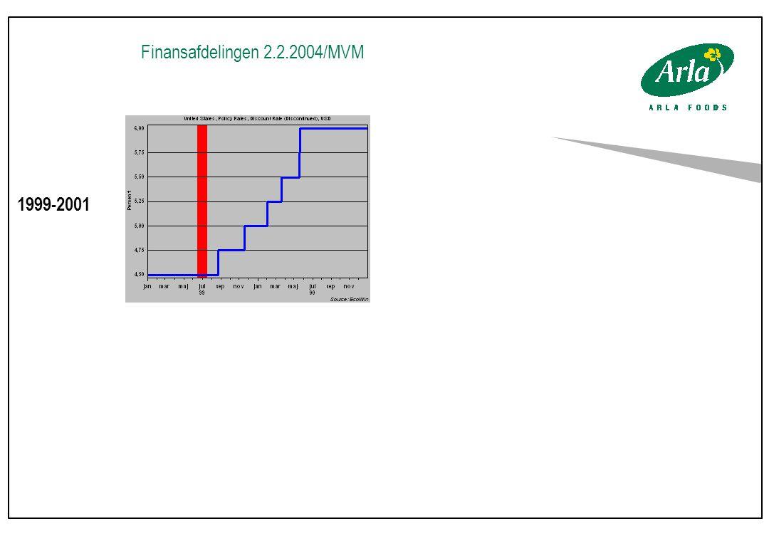Finansafdelingen 2.2.2004/MVM 1999-2001