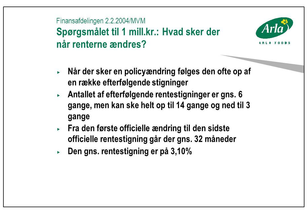 Finansafdelingen 2.2.2004/MVM Spørgsmålet til 1 mill.kr.: Hvad sker der når renterne ændres.