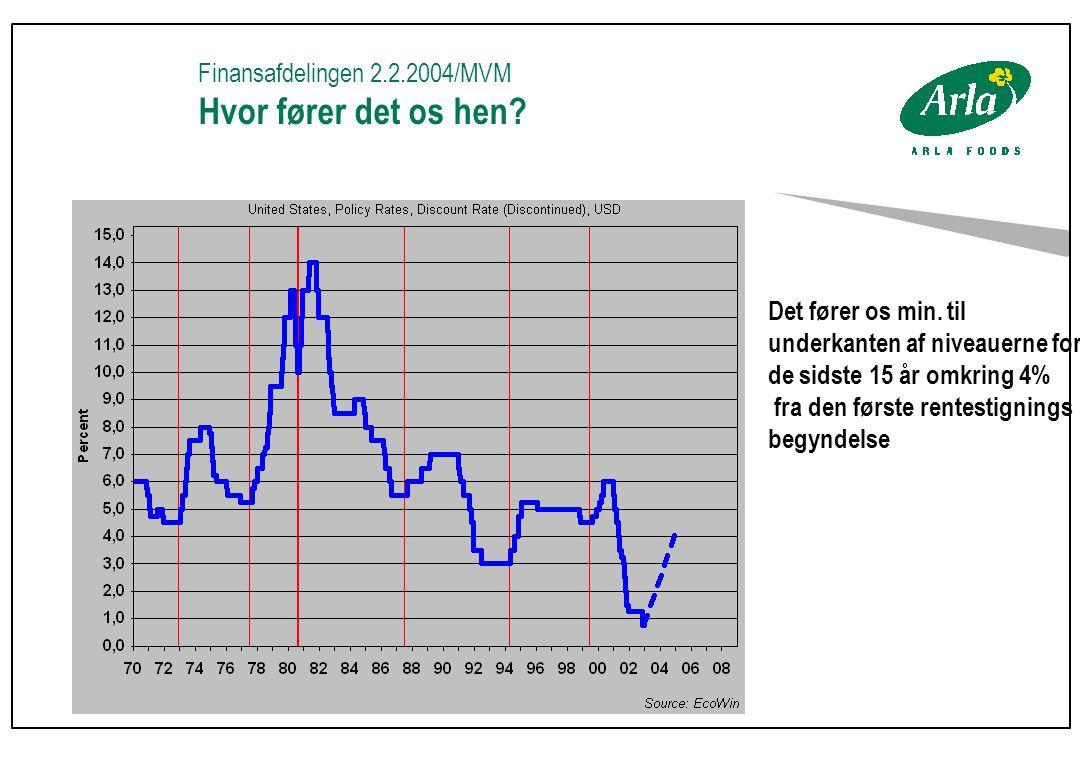 Finansafdelingen 2.2.2004/MVM Hvor fører det os hen.