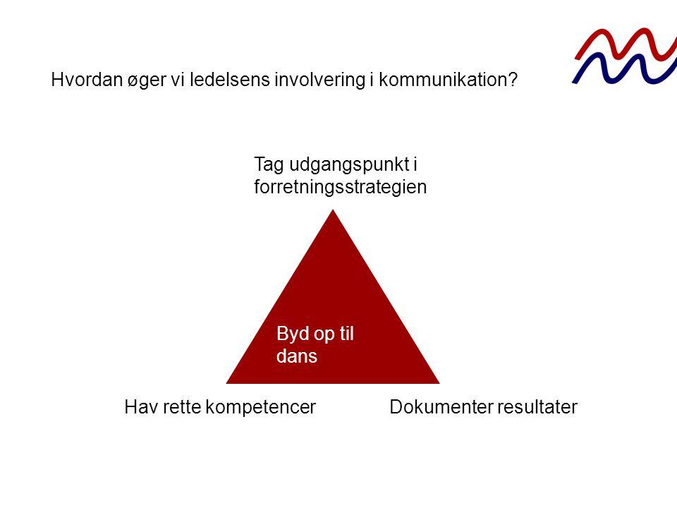 Hvordan øger vi ledelsens involvering i kommunikation.