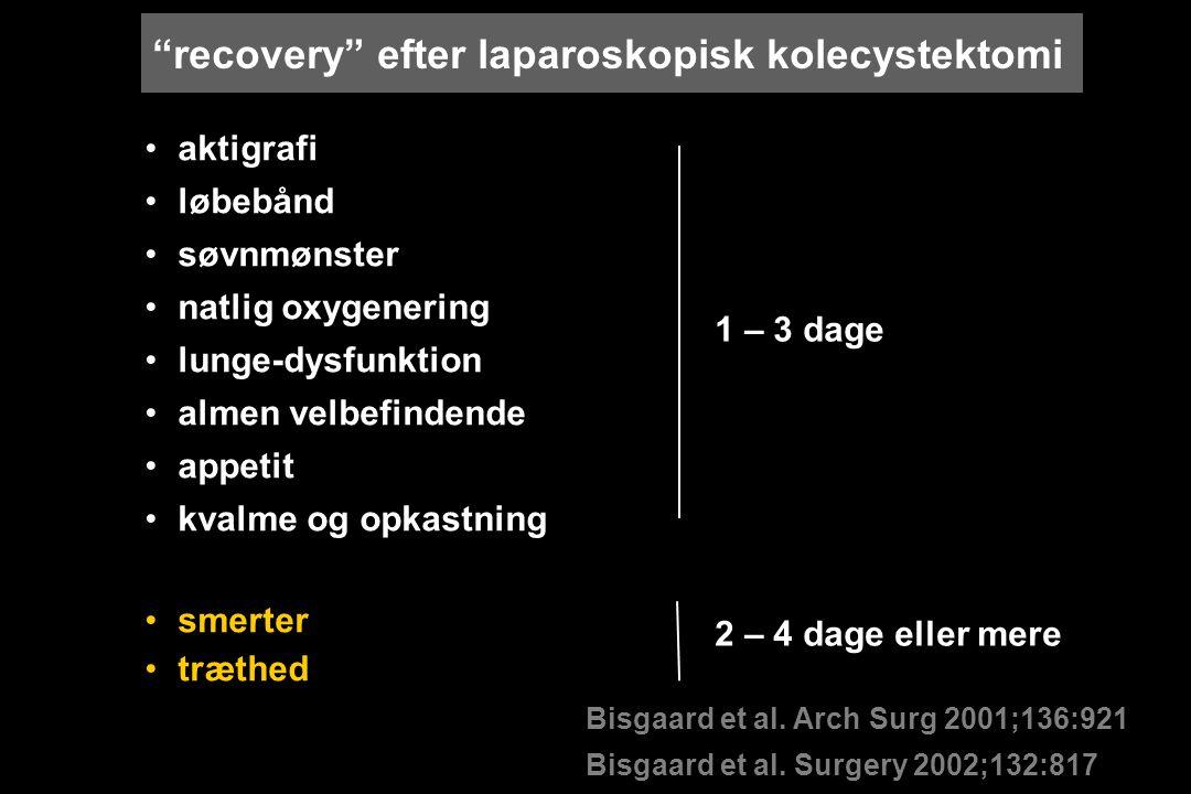 aktigrafi løbebånd søvnmønster natlig oxygenering lunge-dysfunktion almen velbefindende appetit kvalme og opkastning smerter træthed recovery efter laparoskopisk kolecystektomi 1 – 3 dage 2 – 4 dage eller mere Bisgaard et al.