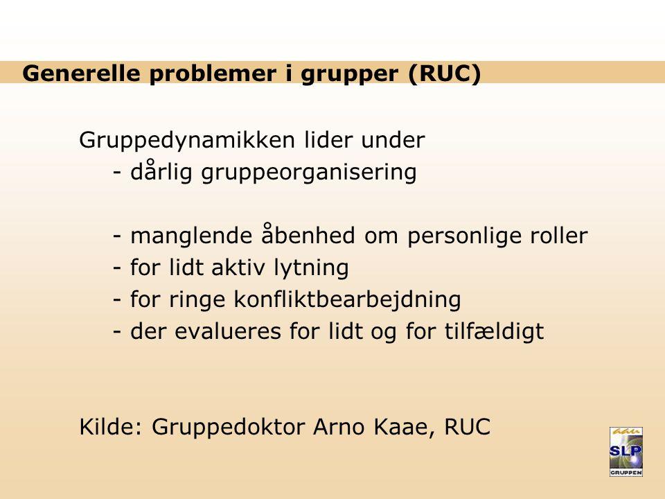 Generelle problemer i grupper (RUC) Gruppedynamikken lider under - dårlig gruppeorganisering - manglende åbenhed om personlige roller - for lidt aktiv lytning - for ringe konfliktbearbejdning - der evalueres for lidt og for tilfældigt Kilde: Gruppedoktor Arno Kaae, RUC