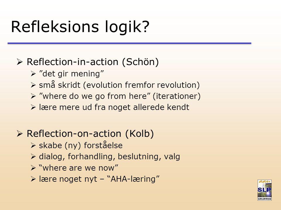Refleksions logik.