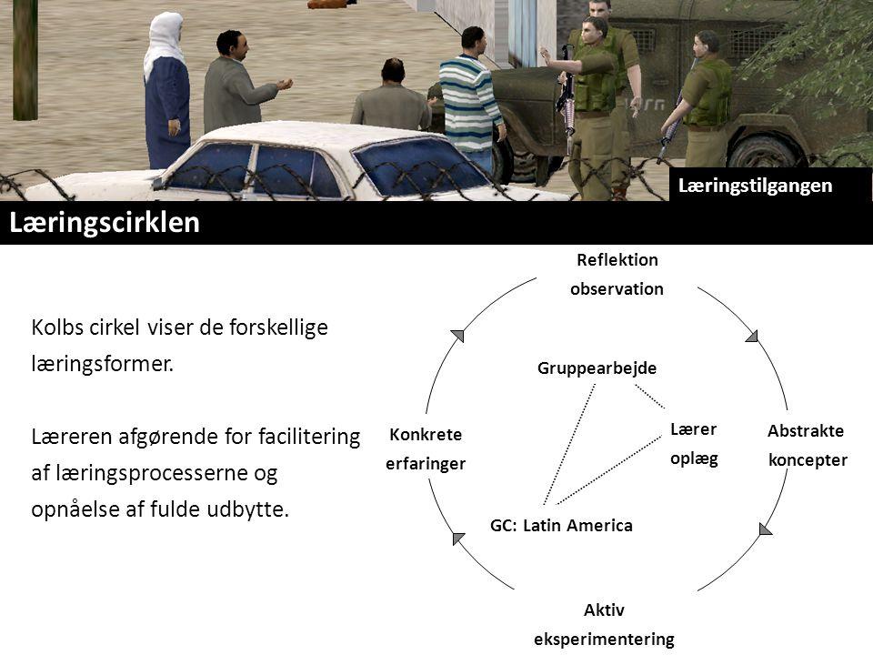 Gruppearbejde Reflektion observation Aktiv eksperimentering GC: Latin America Lærer oplæg Abstrakte koncepter Konkrete erfaringer Kolbs cirkel viser de forskellige læringsformer.