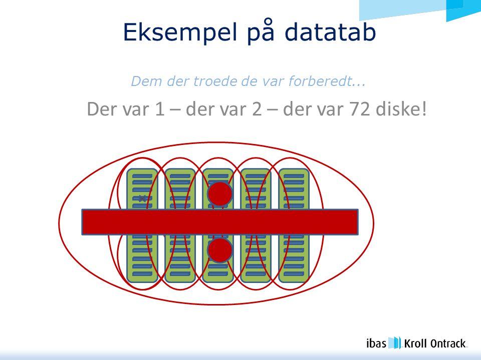 Eksempel på datatab Der var 1 – der var 2 – der var 72 diske! Dem der troede de var forberedt...