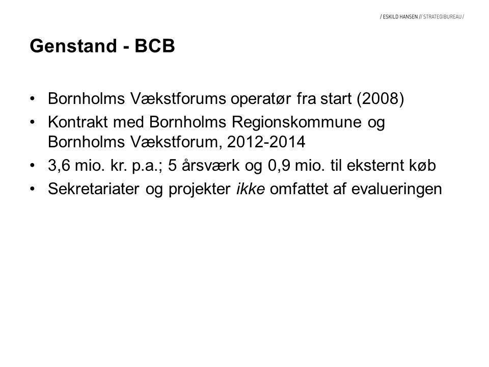 Genstand - BCB Bornholms Vækstforums operatør fra start (2008) Kontrakt med Bornholms Regionskommune og Bornholms Vækstforum, 2012-2014 3,6 mio.