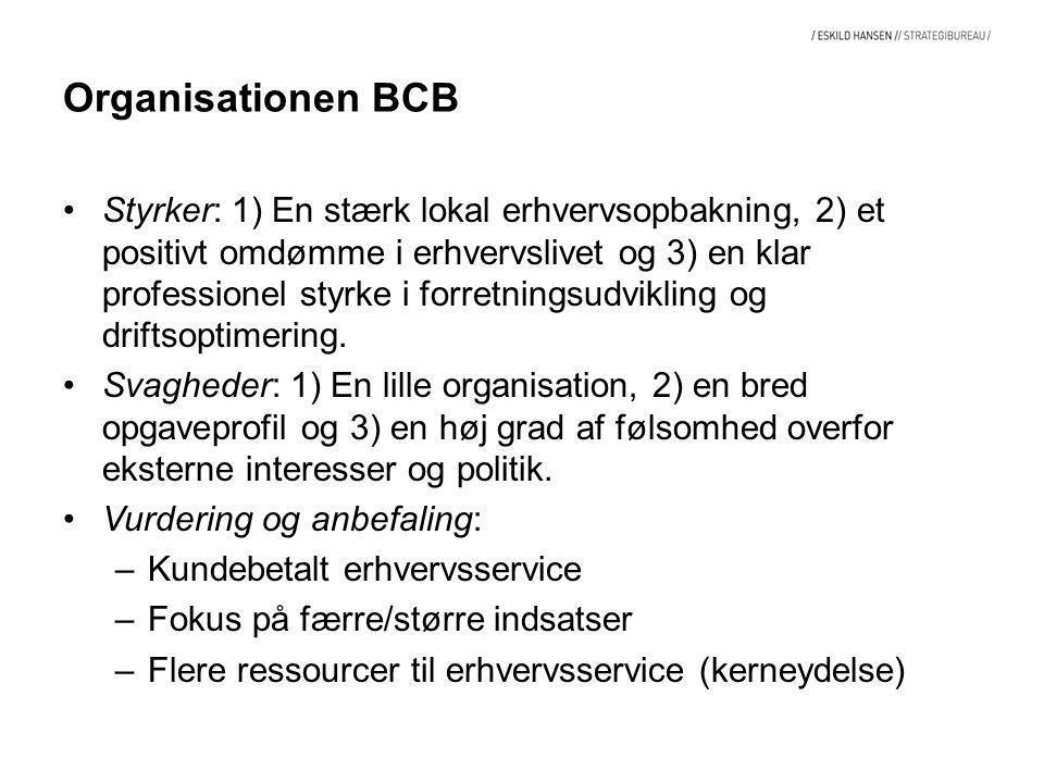Organisationen BCB Styrker: 1) En stærk lokal erhvervsopbakning, 2) et positivt omdømme i erhvervslivet og 3) en klar professionel styrke i forretningsudvikling og driftsoptimering.
