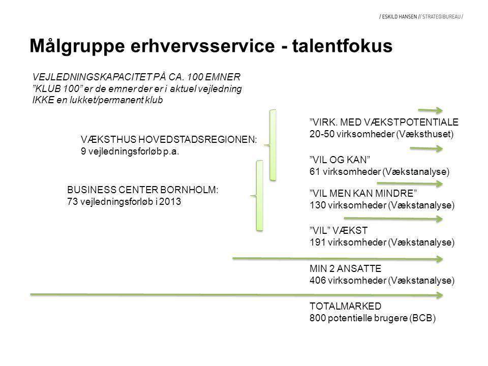 Målgruppe erhvervsservice - talentfokus TOTALMARKED 800 potentielle brugere (BCB) MIN 2 ANSATTE 406 virksomheder (Vækstanalyse) VIL VÆKST 191 virksomheder (Vækstanalyse) VIL MEN KAN MINDRE 130 virksomheder (Vækstanalyse) VIL OG KAN 61 virksomheder (Vækstanalyse) VIRK.