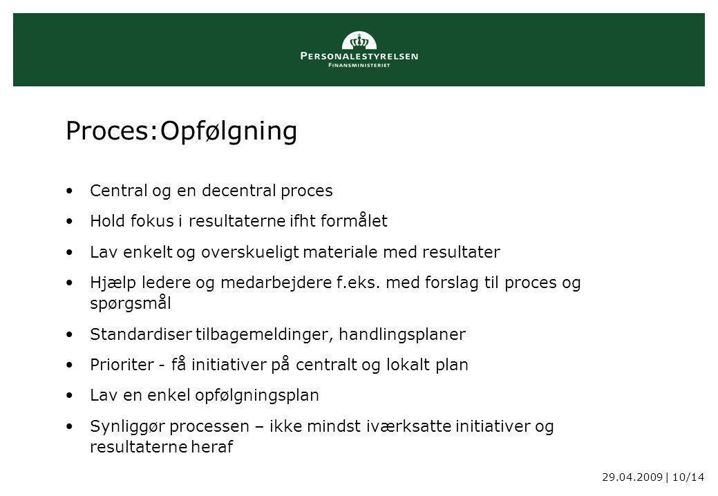 29.04.2009 | 10/14 Proces:Opfølgning Central og en decentral proces Hold fokus i resultaterne ifht formålet Lav enkelt og overskueligt materiale med resultater Hjælp ledere og medarbejdere f.eks.