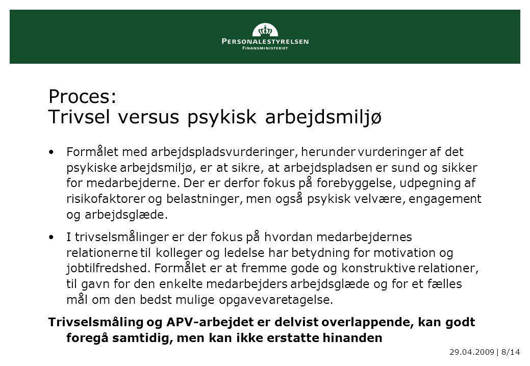 29.04.2009 | 8/14 Proces: Trivsel versus psykisk arbejdsmiljø Formålet med arbejdspladsvurderinger, herunder vurderinger af det psykiske arbejdsmiljø, er at sikre, at arbejdspladsen er sund og sikker for medarbejderne.
