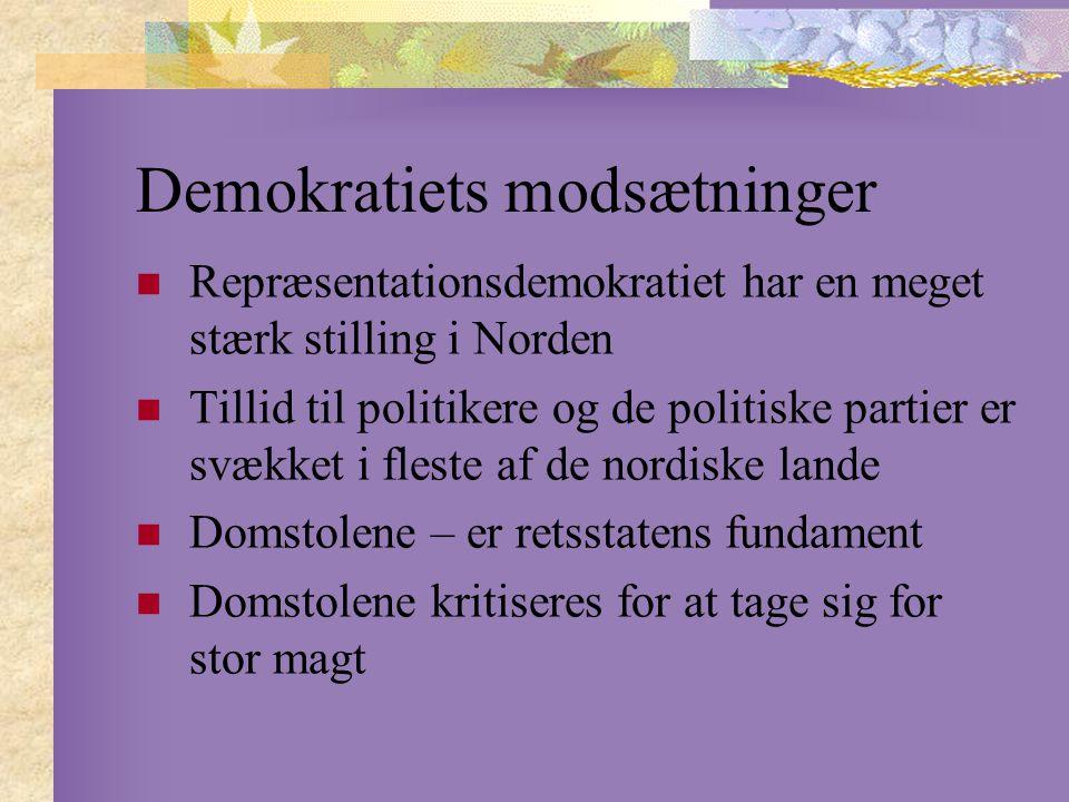 Demokratiets modsætninger Repræsentationsdemokratiet har en meget stærk stilling i Norden Tillid til politikere og de politiske partier er svækket i fleste af de nordiske lande Domstolene – er retsstatens fundament Domstolene kritiseres for at tage sig for stor magt